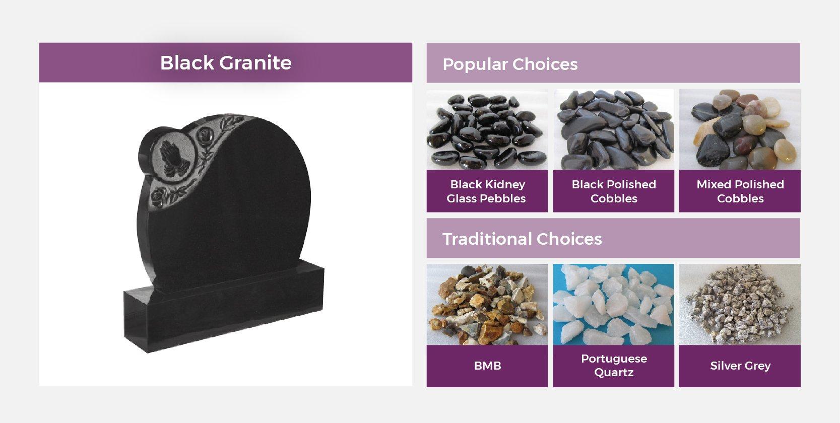 Black Granite Matching Stones